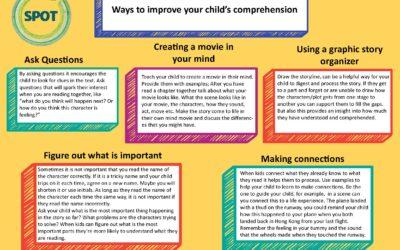 Ways to improve child comprehension