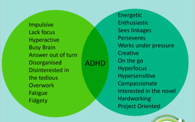 Two sides to every coin – ADHD